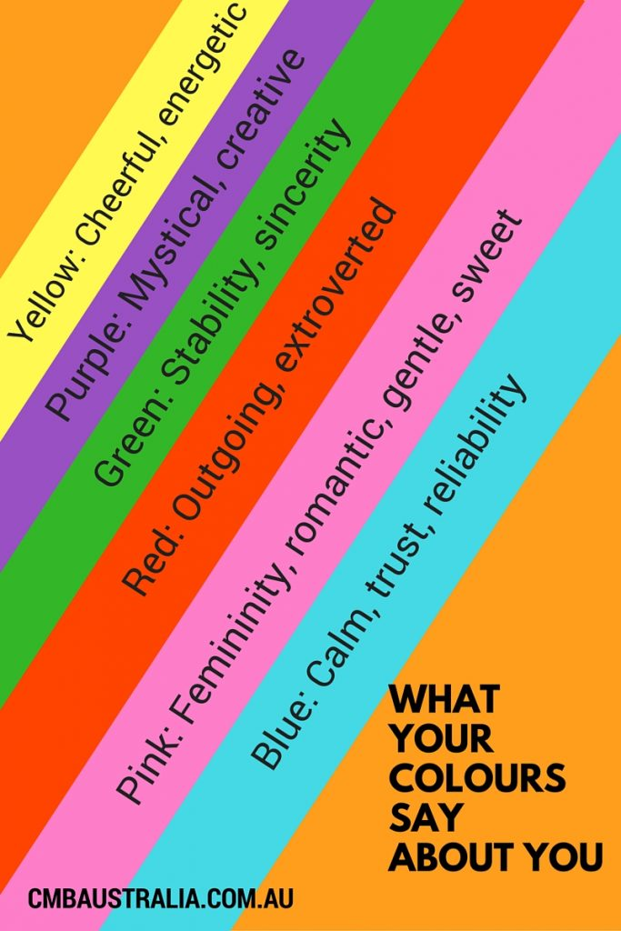 What do your colours say about you?